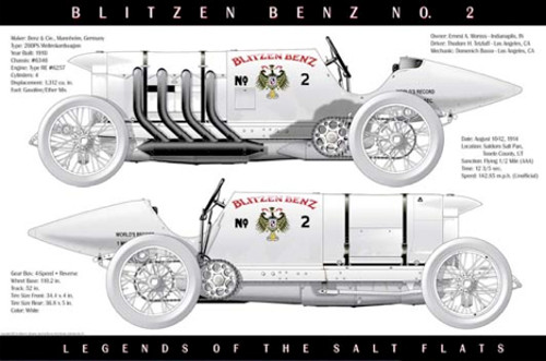 The Blitzen Benzo No2