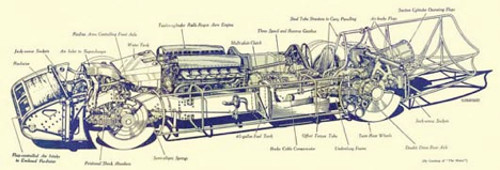 A cutaway of the Bluebird V with its 12-cylinder Rolls-Royce R aero engine.
