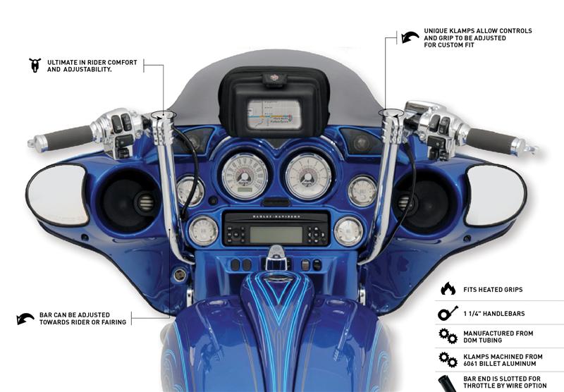 Kliphanger Handlebars  The Ultimate In Rider Comfort And