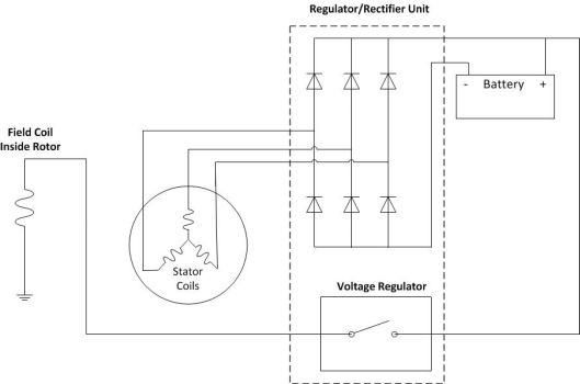 how to connect a rectifier regulator up correctly