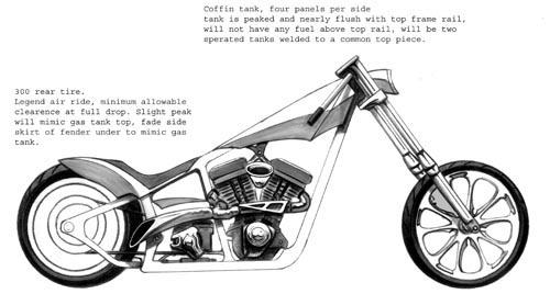 Processor drawing