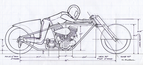 5Ball Racing Chapter 4 on triumph chopper wiring diagram
