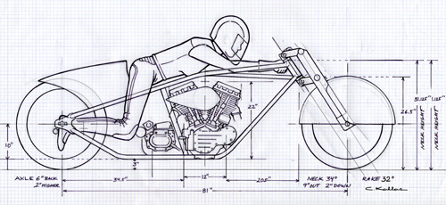modify famous cycle images